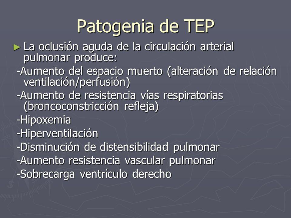 Patogenia de TEP La oclusión aguda de la circulación arterial pulmonar produce: La oclusión aguda de la circulación arterial pulmonar produce: -Aument