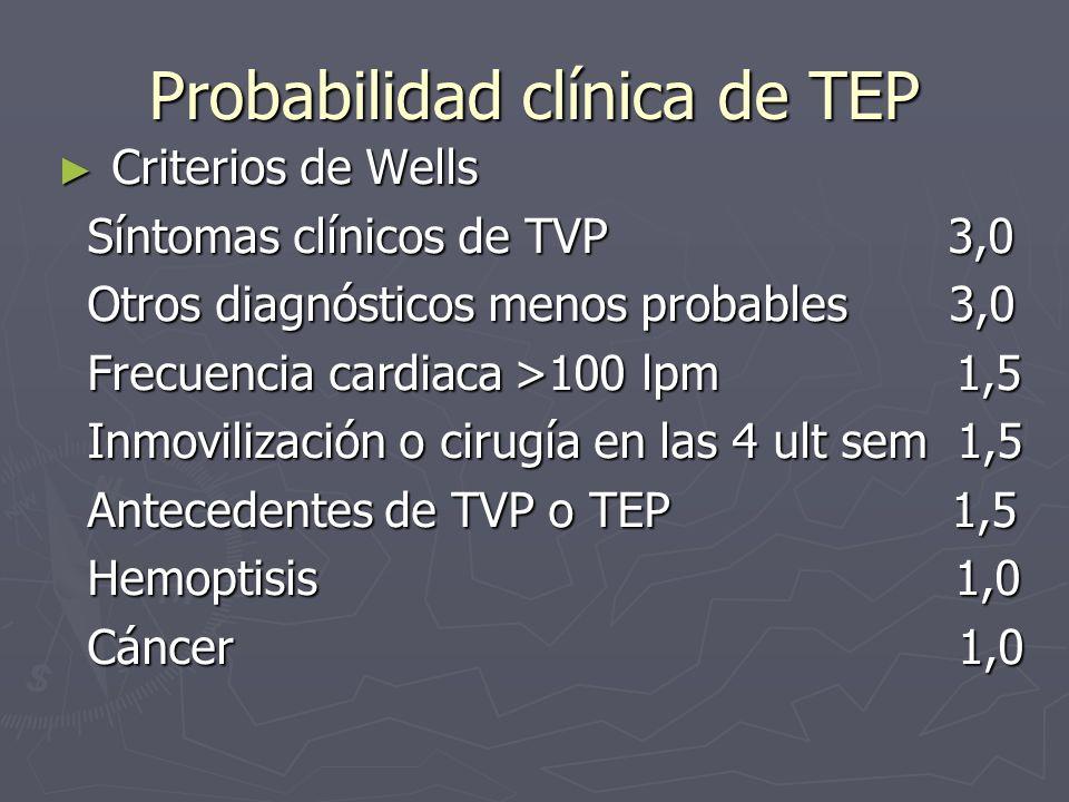 Probabilidad clínica de TEP Criterios de Wells Criterios de Wells Síntomas clínicos de TVP 3,0 Síntomas clínicos de TVP 3,0 Otros diagnósticos menos p