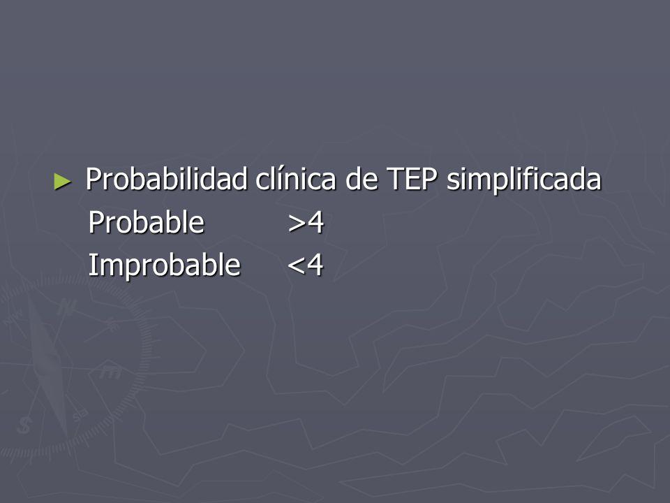 Probabilidad clínica de TEP simplificada Probabilidad clínica de TEP simplificada Probable >4 Probable >4 Improbable <4 Improbable <4