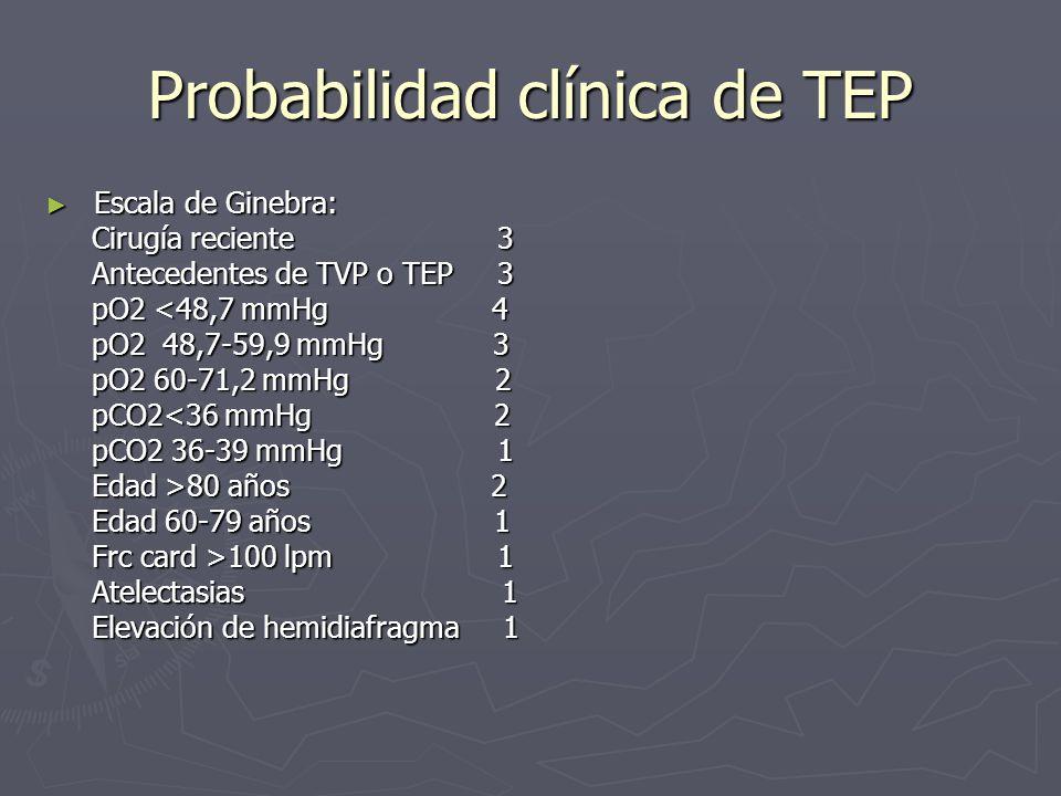 Probabilidad clínica de TEP Escala de Ginebra: Escala de Ginebra: Cirugía reciente 3 Cirugía reciente 3 Antecedentes de TVP o TEP 3 Antecedentes de TV