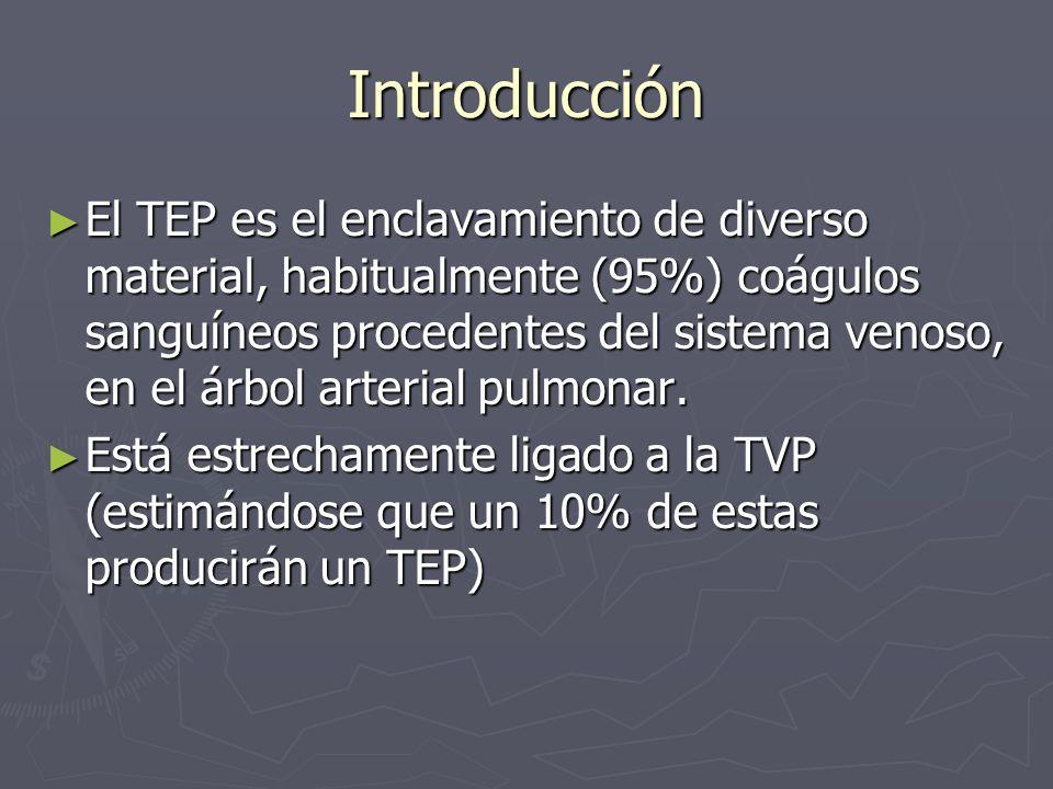 Introducción El TEP es el enclavamiento de diverso material, habitualmente (95%) coágulos sanguíneos procedentes del sistema venoso, en el árbol arter