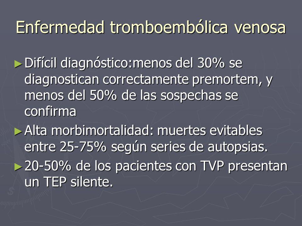 Enfermedad tromboembólica venosa Difícil diagnóstico:menos del 30% se diagnostican correctamente premortem, y menos del 50% de las sospechas se confir