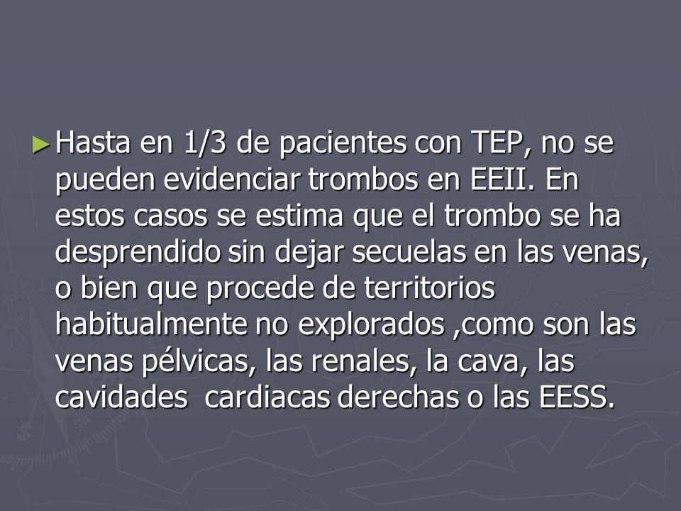 Probabilidad clínica de TEP Escala de Ginebra: Escala de Ginebra: Cirugía reciente 3 Cirugía reciente 3 Antecedentes de TVP o TEP 3 Antecedentes de TVP o TEP 3 pO2 <48,7 mmHg 4 pO2 <48,7 mmHg 4 pO2 48,7-59,9 mmHg 3 pO2 48,7-59,9 mmHg 3 pO2 60-71,2 mmHg 2 pO2 60-71,2 mmHg 2 pCO2<36 mmHg 2 pCO2<36 mmHg 2 pCO2 36-39 mmHg 1 pCO2 36-39 mmHg 1 Edad >80 años 2 Edad >80 años 2 Edad 60-79 años 1 Edad 60-79 años 1 Frc card >100 lpm 1 Frc card >100 lpm 1 Atelectasias 1 Atelectasias 1 Elevación de hemidiafragma 1 Elevación de hemidiafragma 1