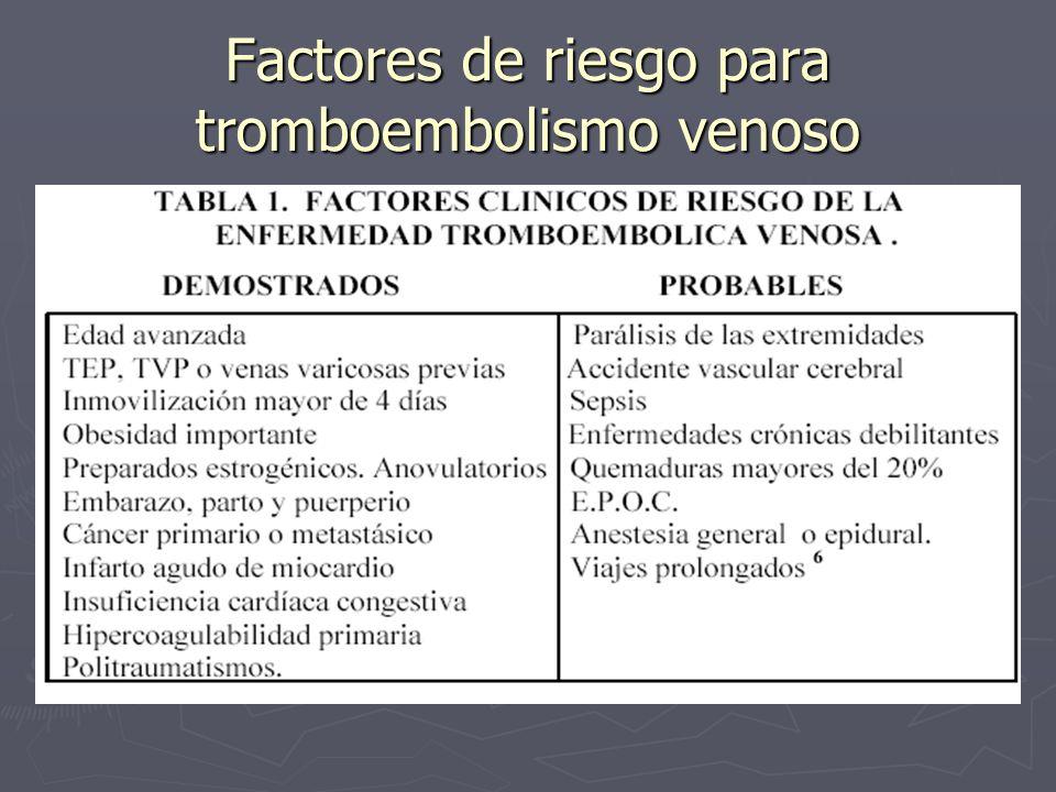 En función de la edad: En función de la edad: -<50 años: antecedente traumático -<50 años: antecedente traumático -50-69 años: neoplasias -50-69 años: neoplasias -70-79 años: cirugías y enfermedades médicas (enfermedad vascular cerebral, neumonía, descompensación EPOC) -70-79 años: cirugías y enfermedades médicas (enfermedad vascular cerebral, neumonía, descompensación EPOC) ->79 años: inmovilización persistente o transitoria y postoperatorio.