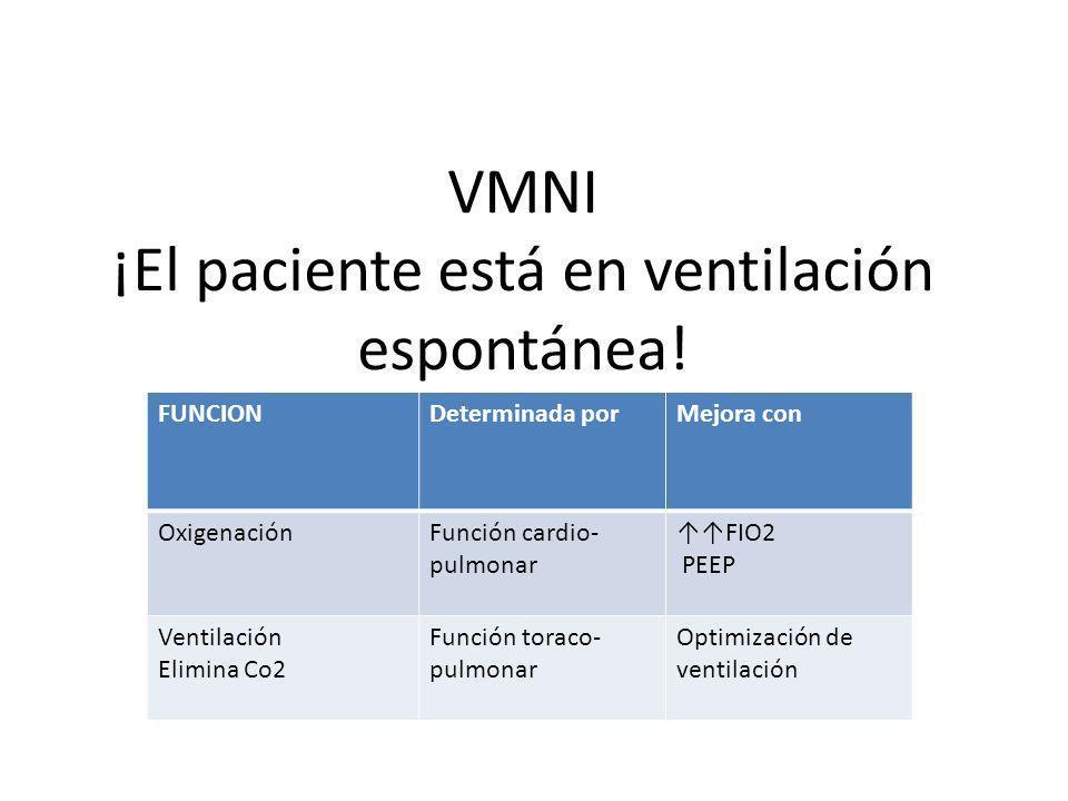 VMNI ¡El paciente está en ventilación espontánea! FUNCIONDeterminada porMejora con OxigenaciónFunción cardio- pulmonar FIO2 PEEP Ventilación Elimina C