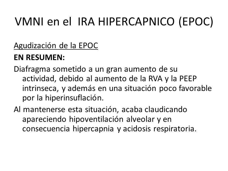 VMNI en el IRA HIPERCAPNICO (EPOC) Agudización de la EPOC EN RESUMEN: Diafragma sometido a un gran aumento de su actividad, debido al aumento de la RV