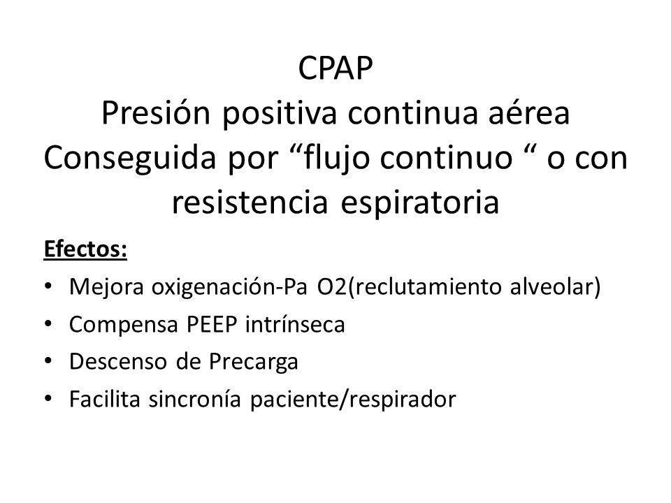 CPAP Presión positiva continua aérea Conseguida por flujo continuo o con resistencia espiratoria Efectos: Mejora oxigenación-Pa O2(reclutamiento alveo