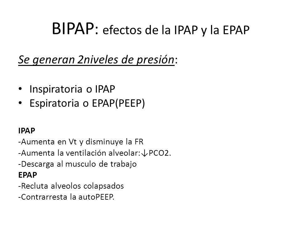 BIPAP : efectos de la IPAP y la EPAP Se generan 2niveles de presión: Inspiratoria o IPAP Espiratoria o EPAP(PEEP) IPAP -Aumenta en Vt y disminuye la F