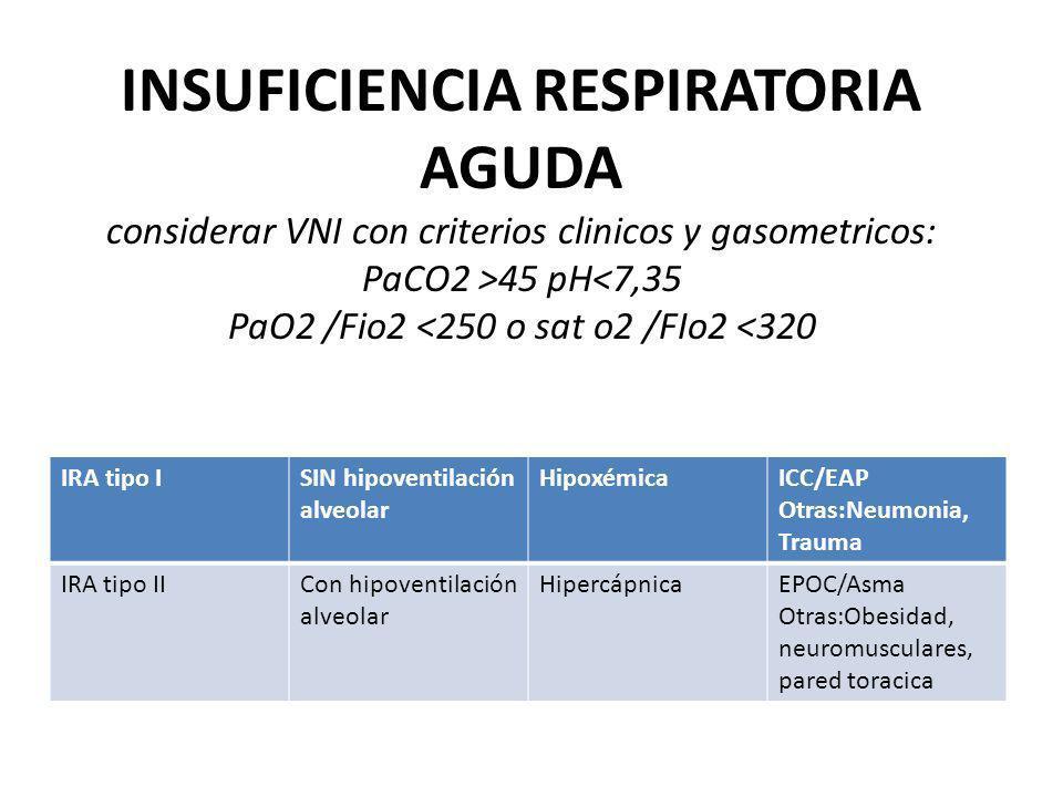 INSUFICIENCIA RESPIRATORIA AGUDA considerar VNI con criterios clinicos y gasometricos: PaCO2 >45 pH<7,35 PaO2 /Fio2 <250 o sat o2 /FIo2 <320 IRA tipo