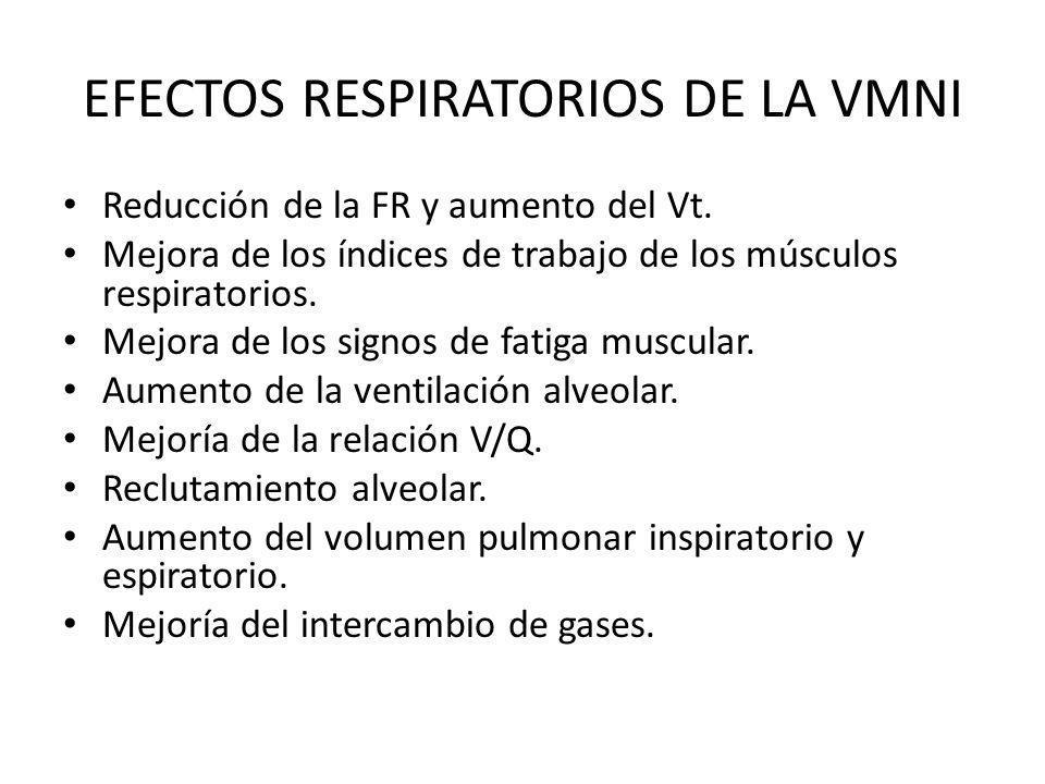 EFECTOS RESPIRATORIOS DE LA VMNI Reducción de la FR y aumento del Vt. Mejora de los índices de trabajo de los músculos respiratorios. Mejora de los si