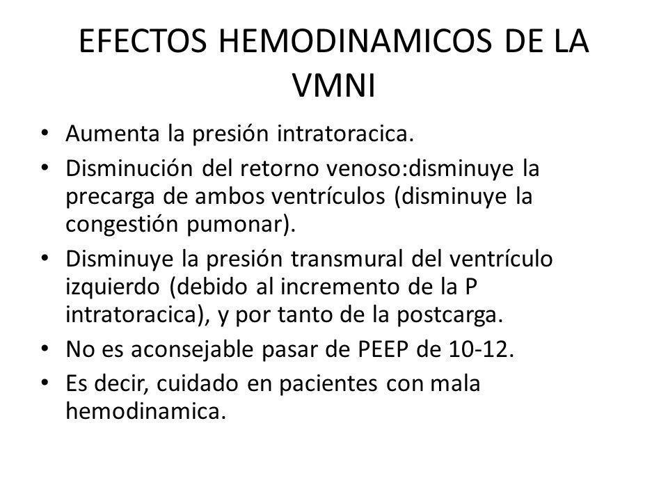 EFECTOS HEMODINAMICOS DE LA VMNI Aumenta la presión intratoracica. Disminución del retorno venoso:disminuye la precarga de ambos ventrículos (disminuy