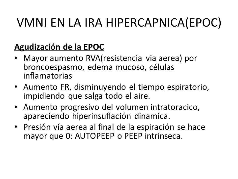 VMNI EN LA IRA HIPERCAPNICA(EPOC) Agudización de la EPOC Mayor aumento RVA(resistencia via aerea) por broncoespasmo, edema mucoso, células inflamatori