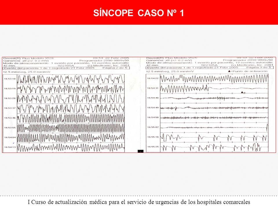 I Curso de actualización médica para el servicio de urgencias de los hospitales comarcales SÍNCOPE CASO Nº 1
