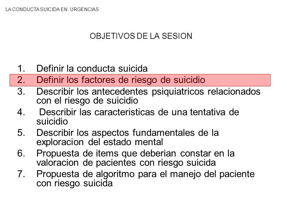 OBJETIVOS DE LA SESION 1.Definir la conducta suicida 2.Definir los factores de riesgo de suicidio 3.Describir los antecedentes psiquiatricos relaciona