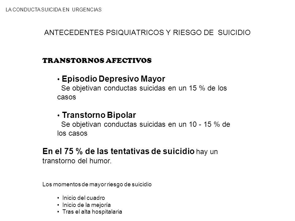 ANTECEDENTES PSIQUIATRICOS Y RIESGO DE SUICIDIO LA CONDUCTA SUICIDA EN URGENCIAS TRANSTORNOS AFECTIVOS Episodio Depresivo Mayor Se objetivan conductas