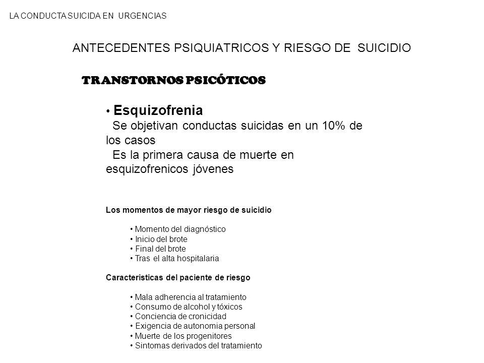 ANTECEDENTES PSIQUIATRICOS Y RIESGO DE SUICIDIO LA CONDUCTA SUICIDA EN URGENCIAS TRANSTORNOS PSICÓTICOS Esquizofrenia Se objetivan conductas suicidas