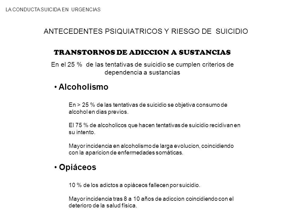 ANTECEDENTES PSIQUIATRICOS Y RIESGO DE SUICIDIO LA CONDUCTA SUICIDA EN URGENCIAS Alcoholismo En > 25 % de las tentativas de suicidio se objetiva consu
