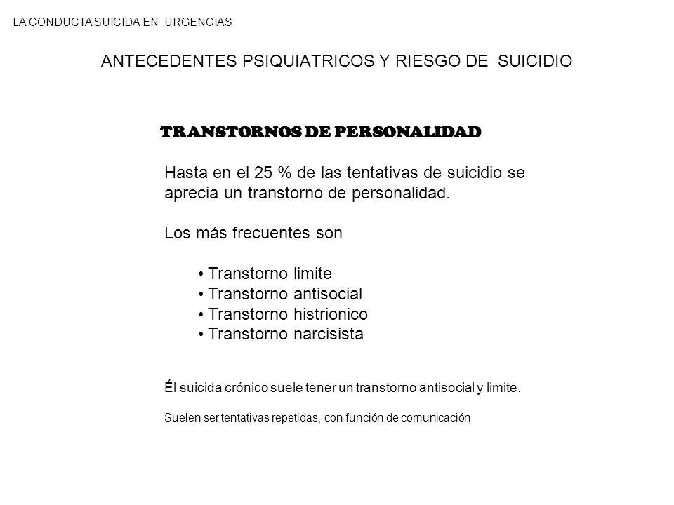 ANTECEDENTES PSIQUIATRICOS Y RIESGO DE SUICIDIO LA CONDUCTA SUICIDA EN URGENCIAS TRANSTORNOS DE PERSONALIDAD Hasta en el 25 % de las tentativas de sui