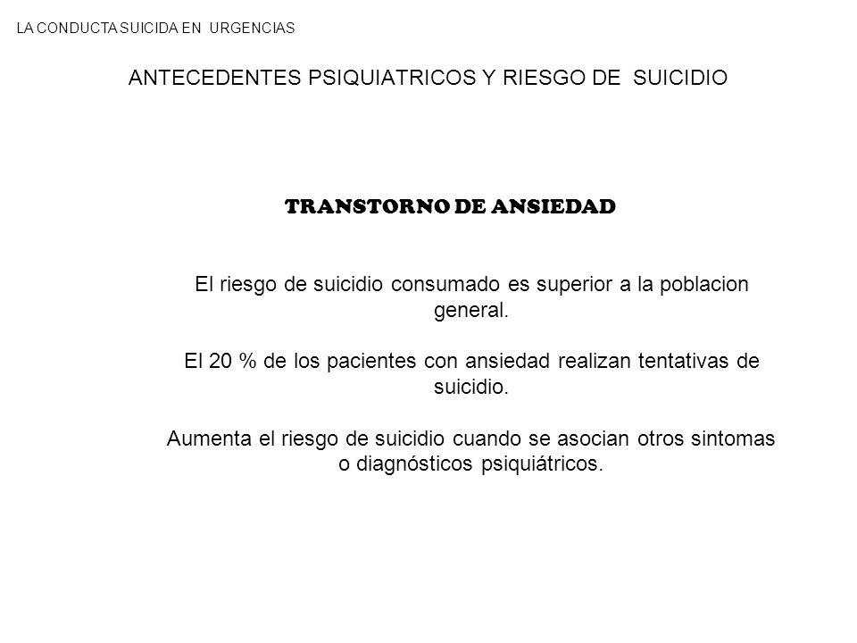 ANTECEDENTES PSIQUIATRICOS Y RIESGO DE SUICIDIO LA CONDUCTA SUICIDA EN URGENCIAS TRANSTORNO DE ANSIEDAD El riesgo de suicidio consumado es superior a