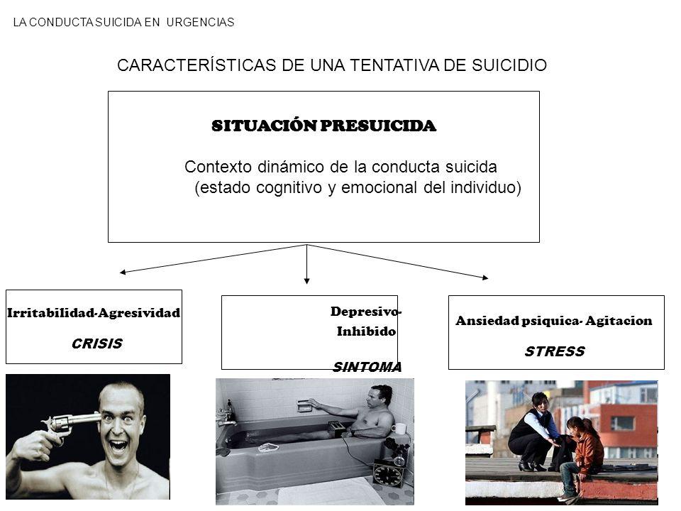 SITUACIÓN PRESUICIDA Contexto dinámico de la conducta suicida (estado cognitivo y emocional del individuo) LA CONDUCTA SUICIDA EN URGENCIAS CARACTERÍS