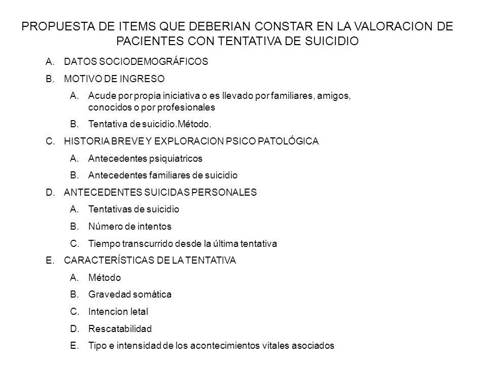 PROPUESTA DE ITEMS QUE DEBERIAN CONSTAR EN LA VALORACION DE PACIENTES CON TENTATIVA DE SUICIDIO A.DATOS SOCIODEMOGRÁFICOS B.MOTIVO DE INGRESO A.Acude