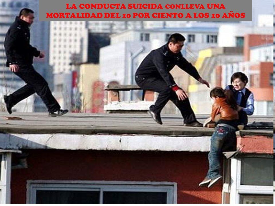 MANEJO DEL PACIENTE CON RIESGO SUICIDA VALORACION DE LA CONDUCTA SUICIDA INTENTO AUTOLITICO GESTO AUTOLITICO IDEACION AUTOLITICA FACTORES DE RIESGO DE SUICIDIO HISTORIA CLINICA EXPLORACION DEL ESTADO MENTAL RIESGO DE SUICIDIO ALTO MEDIO BAJO CONTROL AMBULATORIO SOPORTE FAMILIAR URGENCIAS PSIQUIATRIA