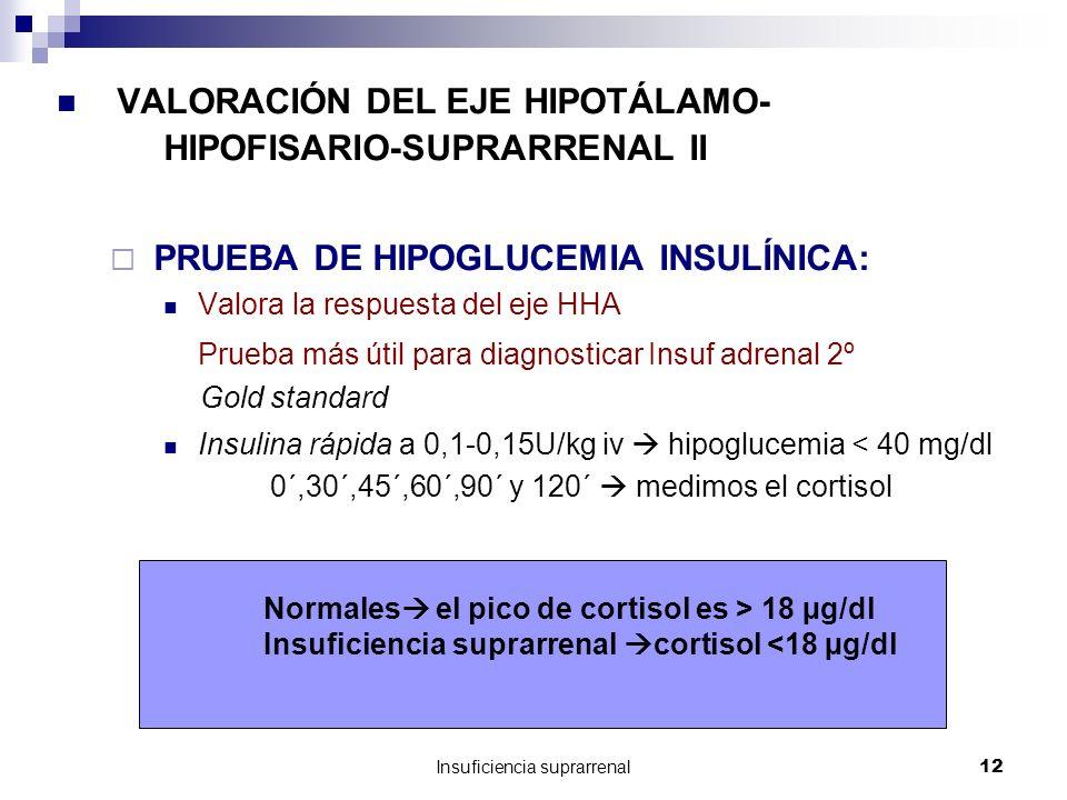 Insuficiencia suprarrenal12 VALORACIÓN DEL EJE HIPOTÁLAMO- HIPOFISARIO-SUPRARRENAL II PRUEBA DE HIPOGLUCEMIA INSULÍNICA: Valora la respuesta del eje HHA Prueba más útil para diagnosticar Insuf adrenal 2º Gold standard Insulina rápida a 0,1-0,15U/kg iv hipoglucemia < 40 mg/dl 0´,30´,45´,60´,90´ y 120´ medimos el cortisol Normales el pico de cortisol es > 18 µg/dl Insuficiencia suprarrenal cortisol <18 µg/dl