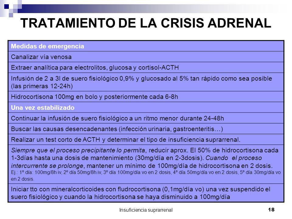 Insuficiencia suprarrenal18 TRATAMIENTO DE LA CRISIS ADRENAL Medidas de emergencia Canalizar vía venosa Extraer analítica para electrolitos, glucosa y