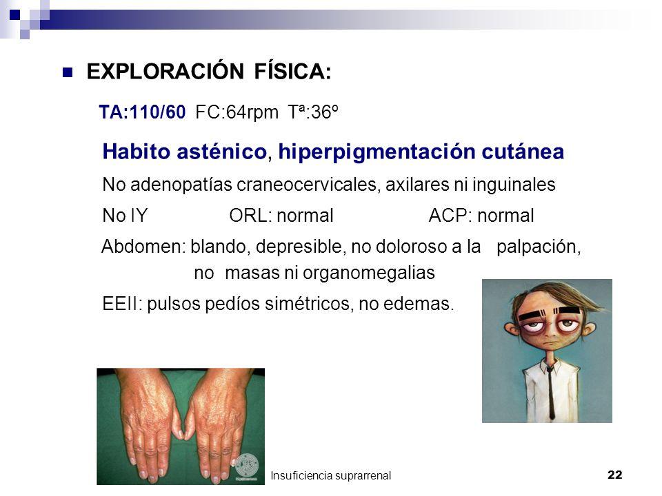 Insuficiencia suprarrenal22 EXPLORACIÓN FÍSICA: TA:110/60 FC:64rpm Tª:36º Habito asténico, hiperpigmentación cutánea No adenopatías craneocervicales,