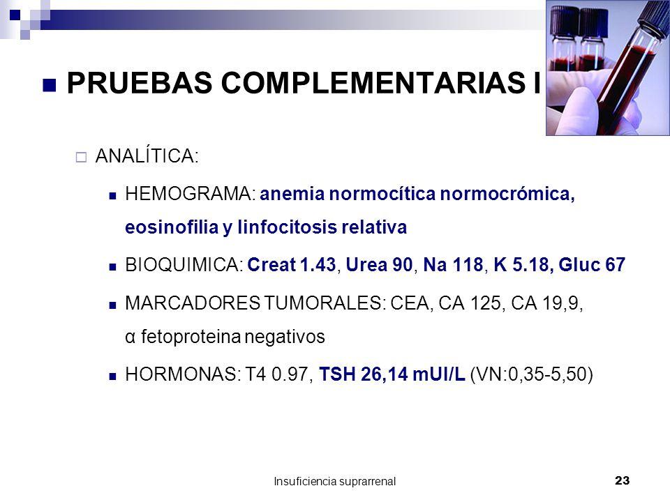 Insuficiencia suprarrenal23 PRUEBAS COMPLEMENTARIAS I ANALÍTICA: HEMOGRAMA: anemia normocítica normocrómica, eosinofilia y linfocitosis relativa BIOQUIMICA: Creat 1.43, Urea 90, Na 118, K 5.18, Gluc 67 MARCADORES TUMORALES: CEA, CA 125, CA 19,9, α fetoproteina negativos HORMONAS: T4 0.97, TSH 26,14 mUI/L (VN:0,35-5,50)