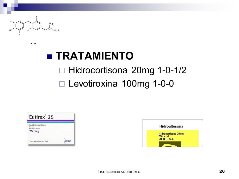 Insuficiencia suprarrenal26 TRATAMIENTO Hidrocortisona 20mg 1-0-1/2 Levotiroxina 100mg 1-0-0