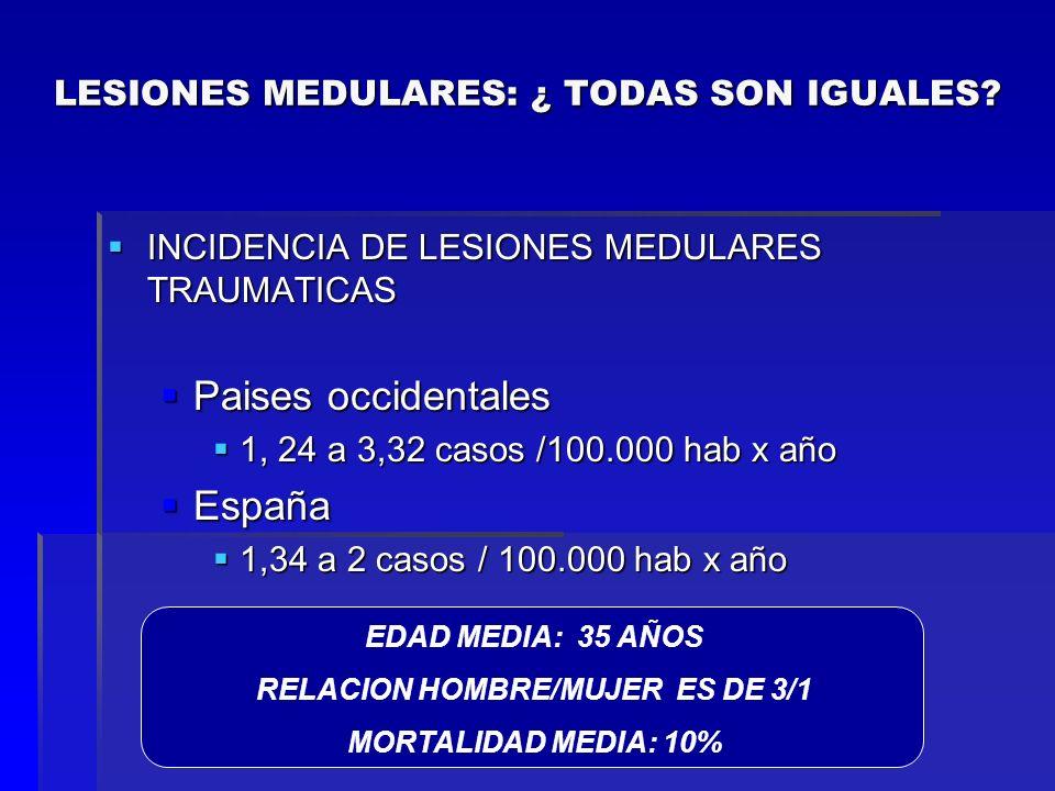 LESIONES MEDULARES: ¿ TODAS SON IGUALES? INCIDENCIA DE LESIONES MEDULARES TRAUMATICAS INCIDENCIA DE LESIONES MEDULARES TRAUMATICAS Paises occidentales