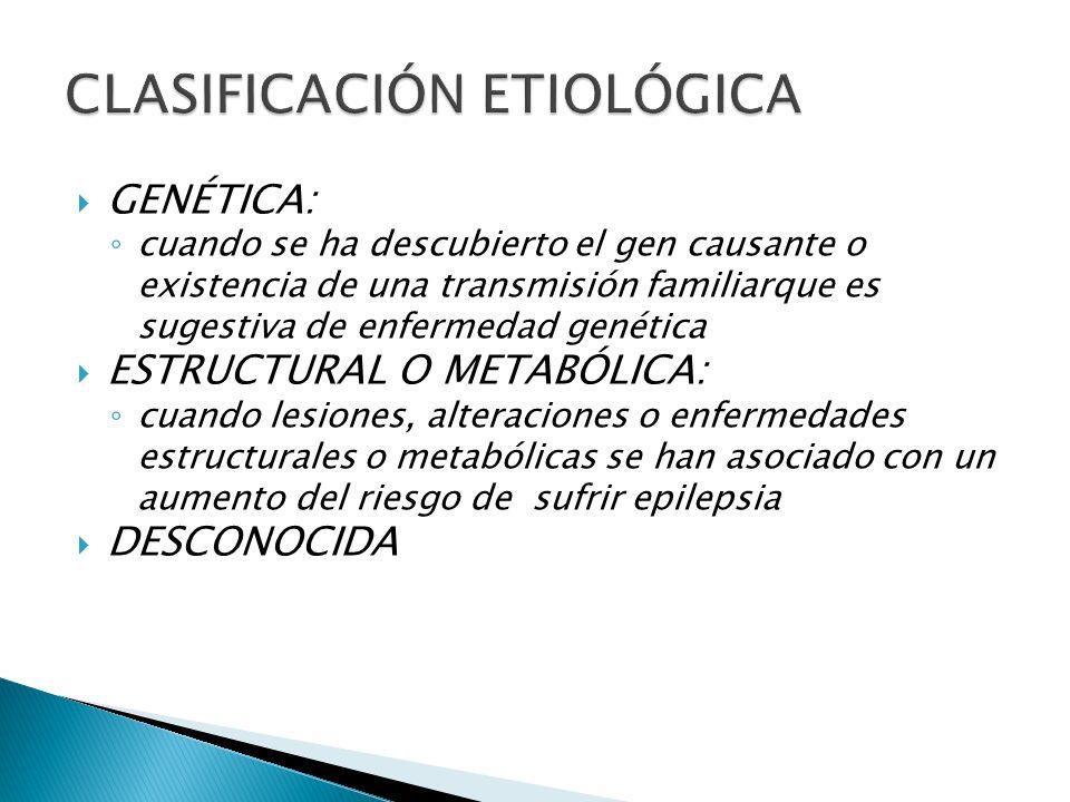GENÉTICA: cuando se ha descubierto el gen causante o existencia de una transmisión familiarque es sugestiva de enfermedad genética ESTRUCTURAL O METABÓLICA: cuando lesiones, alteraciones o enfermedades estructurales o metabólicas se han asociado con un aumento del riesgo de sufrir epilepsia DESCONOCIDA