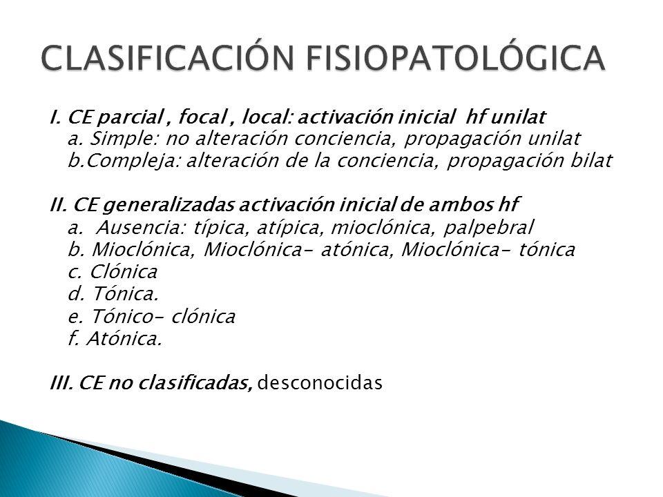 I.CE parcial, focal, local: activación inicial hf unilat a.