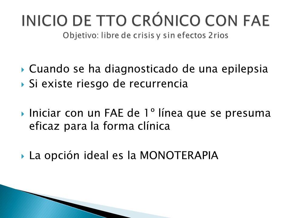 Cuando se ha diagnosticado de una epilepsia Si existe riesgo de recurrencia Iniciar con un FAE de 1º línea que se presuma eficaz para la forma clínica La opción ideal es la MONOTERAPIA