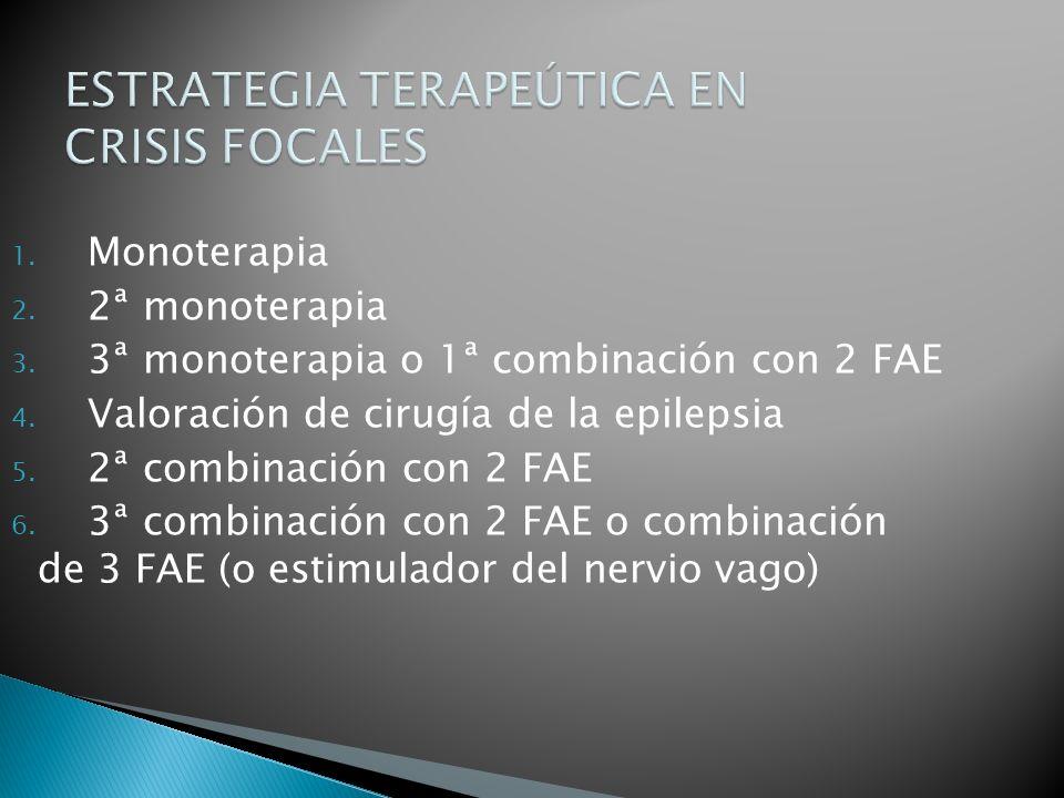 1.Monoterapia 2. 2ª monoterapia 3. 3ª monoterapia o 1ª combinación con 2 FAE 4.