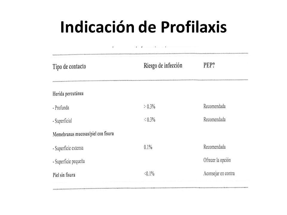 Indicación de Profilaxis