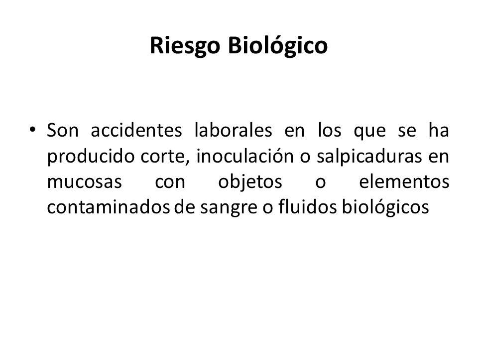 Riesgo Biológico Son accidentes laborales en los que se ha producido corte, inoculación o salpicaduras en mucosas con objetos o elementos contaminados