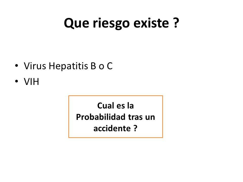 Que riesgo existe ? Virus Hepatitis B o C VIH Cual es la Probabilidad tras un accidente ?