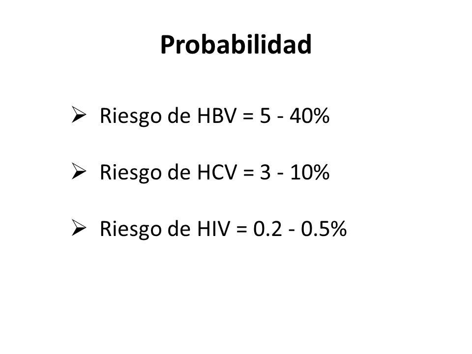Riesgo de HBV = 5 - 40% Riesgo de HCV = 3 - 10% Riesgo de HIV = 0.2 - 0.5% Probabilidad