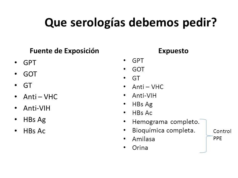 Que serologías debemos pedir? Fuente de Exposición GPT GOT GT Anti – VHC Anti-VIH HBs Ag HBs Ac Expuesto GPT GOT GT Anti – VHC Anti-VIH HBs Ag HBs Ac