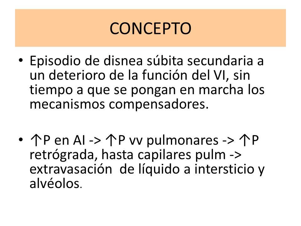 CONCEPTO Episodio de disnea súbita secundaria a un deterioro de la función del VI, sin tiempo a que se pongan en marcha los mecanismos compensadores.