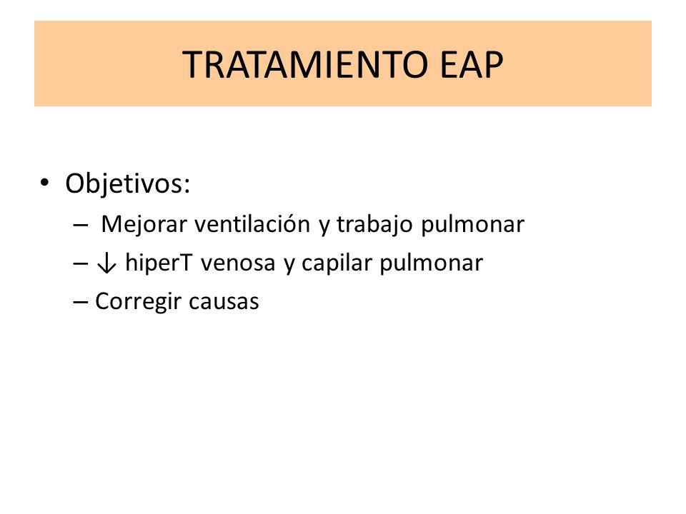 TRATAMIENTO EAP Objetivos: – Mejorar ventilación y trabajo pulmonar – hiperT venosa y capilar pulmonar – Corregir causas