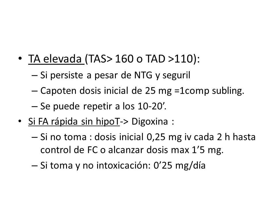 TA elevada (TAS> 160 o TAD >110): – Si persiste a pesar de NTG y seguril – Capoten dosis inicial de 25 mg =1comp subling. – Se puede repetir a los 10-