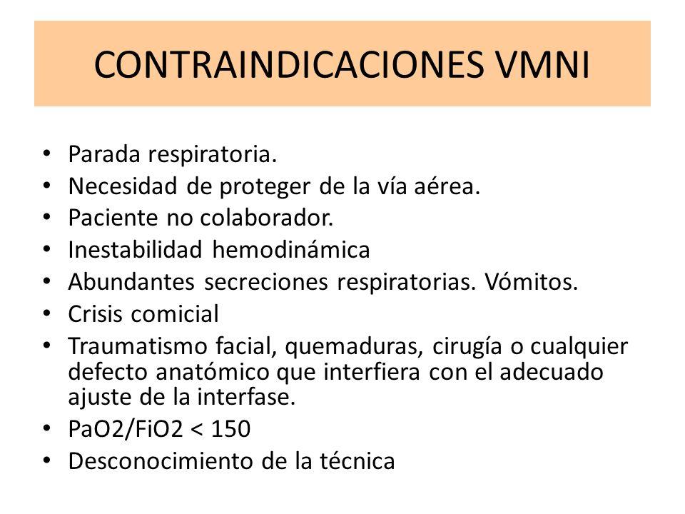 CONTRAINDICACIONES VMNI Parada respiratoria. Necesidad de proteger de la vía aérea. Paciente no colaborador. Inestabilidad hemodinámica Abundantes sec