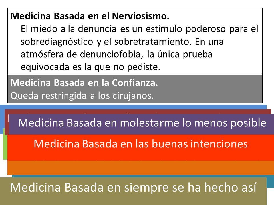 Medicina Basada en el Nerviosismo. El miedo a la denuncia es un estímulo poderoso para el sobrediagnóstico y el sobretratamiento. En una atmósfera de