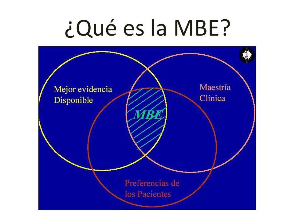 ¿Qué es la MBE?