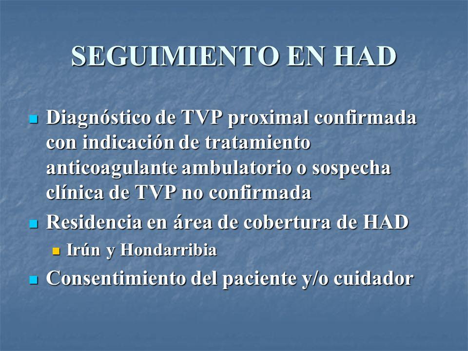 SEGUIMIENTO EN HAD Diagnóstico de TVP proximal confirmada con indicación de tratamiento anticoagulante ambulatorio o sospecha clínica de TVP no confir