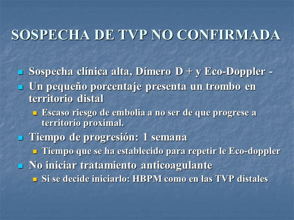 SOSPECHA DE TVP NO CONFIRMADA Sospecha clínica alta, Dímero D + y Eco-Doppler - Sospecha clínica alta, Dímero D + y Eco-Doppler - Un pequeño porcentaj