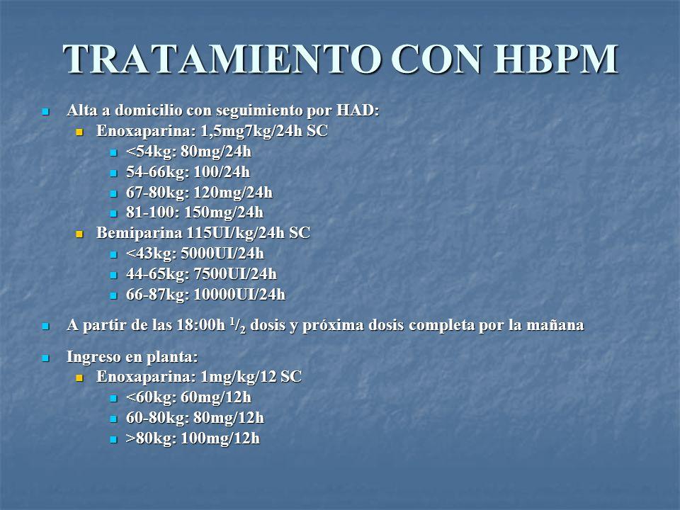 TRATAMIENTO CON HBPM Alta a domicilio con seguimiento por HAD: Alta a domicilio con seguimiento por HAD: Enoxaparina: 1,5mg7kg/24h SC Enoxaparina: 1,5